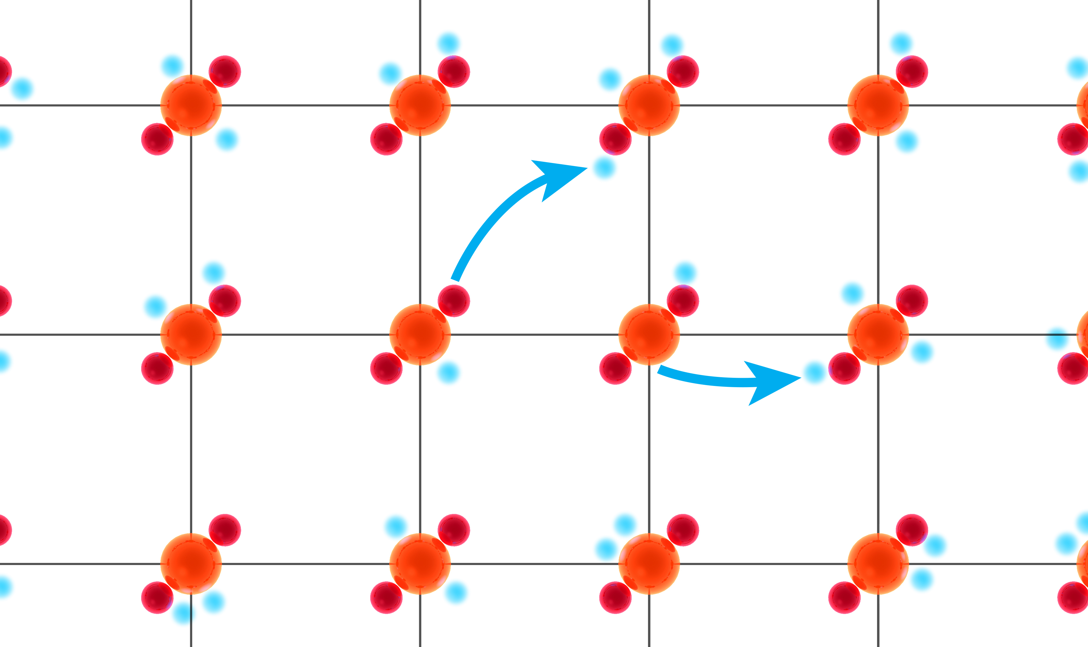 Diagram of electrons hopping to neighboring atoms in Hubbard model