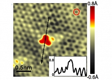 Single Nitrogen Atom Embedded in Graphene