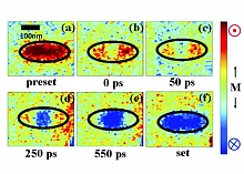 X-ray Microscropy of a Change in Magnetic Polarization in Real Time